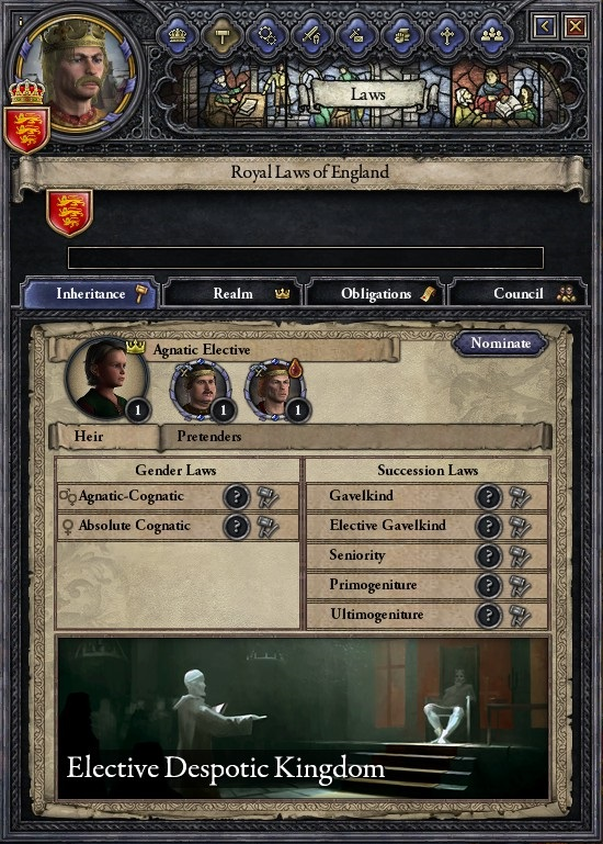 Succession Crusader Kings Ii Wiki