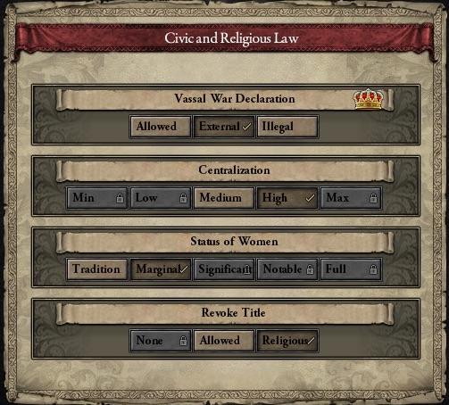 Realm laws - Crusader Kings II Wiki