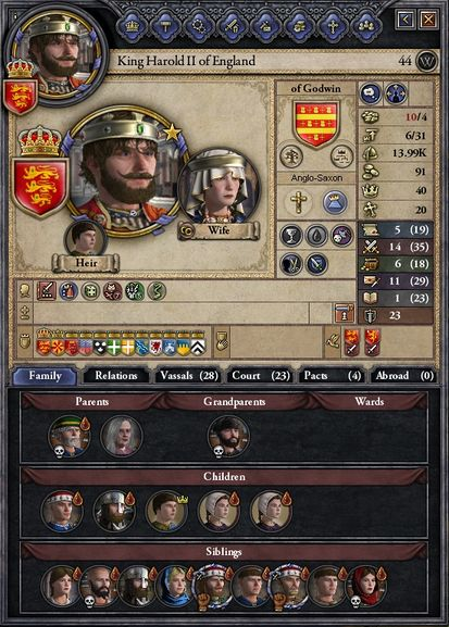 Characters - Crusader Kings II Wiki