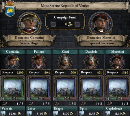 Merchant republic - Crusader Kings II Wiki