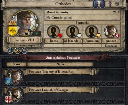 Ck2 how to vassalize pope