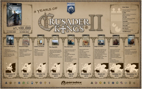 Crusader Kings 2 Mods Paradox - boxamazing's diary