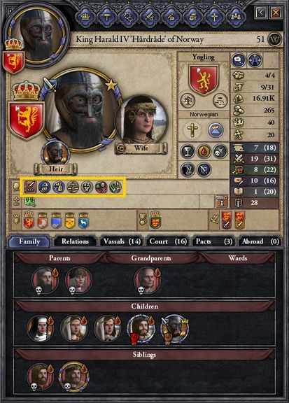 Traits - Crusader Kings II Wiki